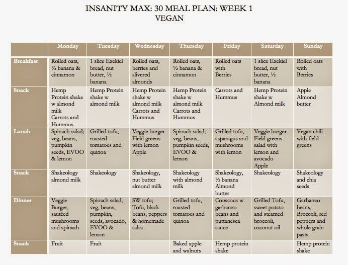 Insanity Max 30 Week 1 Vegan Meal Plan Vegan Meal Plans Insanity Max 30 Meal Plan Insanity Meal Plans