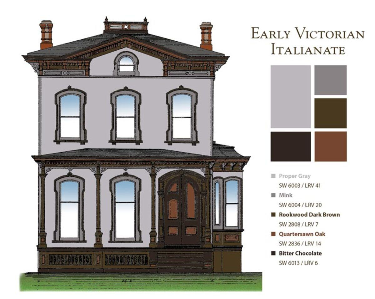 How To Choose Paint Colors For Victorian Houses Victorian Homes Exterior Exterior Paint Colors For House Victorian House Colors