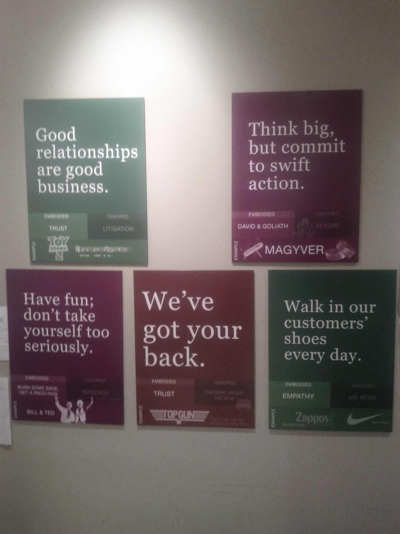 Our company values. Corporate values, Office graphics