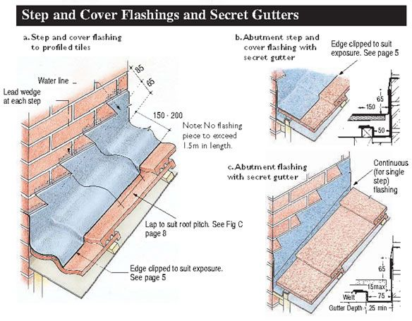 Step And Cover Flashings And Secret Gutters The Lead Sheet Association New Home Construction Home Construction Building Renovation