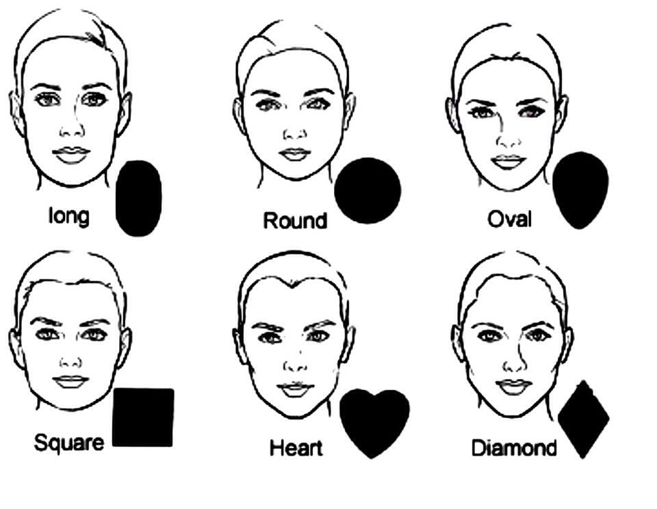 37++ Head types for haircuts ideas