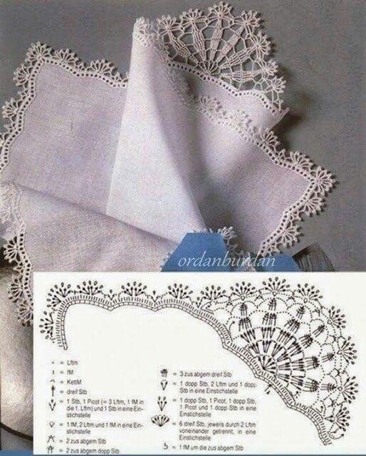 Pin de Lia Esther Fernandez Mariño en puntillas para manteles y etc ...