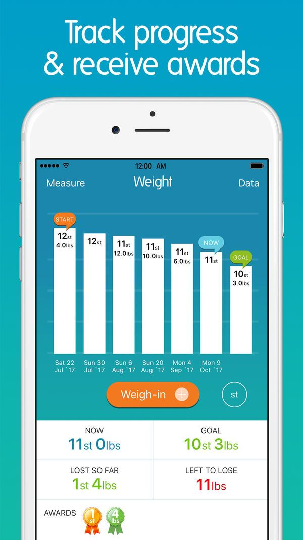 ‎Calorie Counter + on the App Store Calorie counter