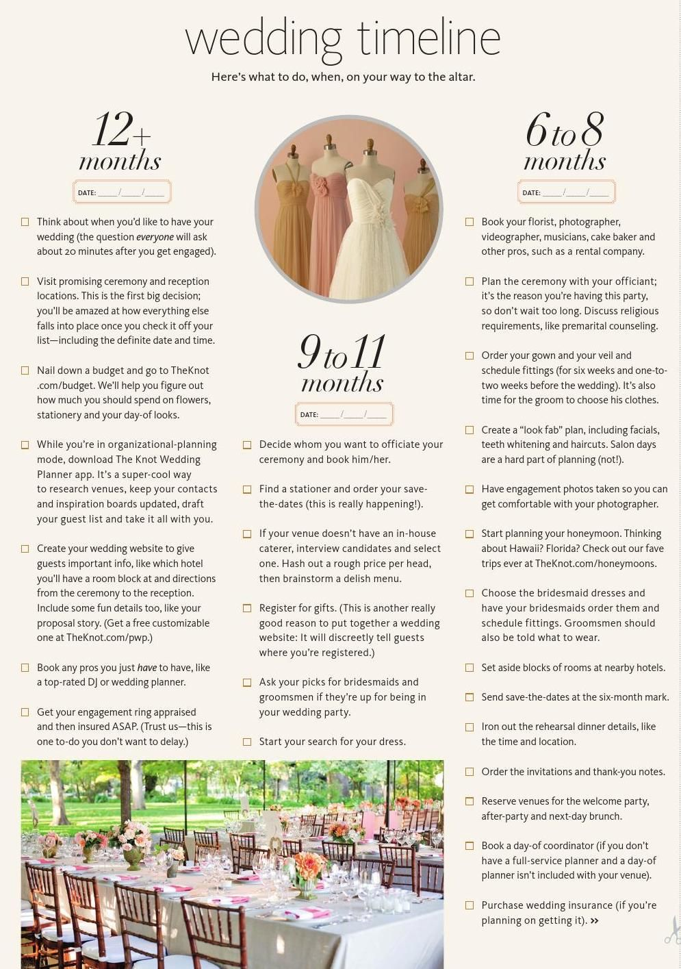 The Knot Winter 2014 Wedding timeline, Wedding questions