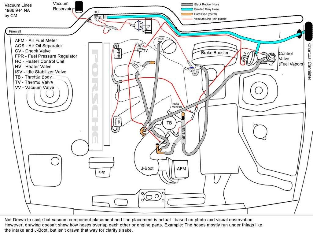 Early Porsche 944 With Venturi Vacuum Line Routing Schematic