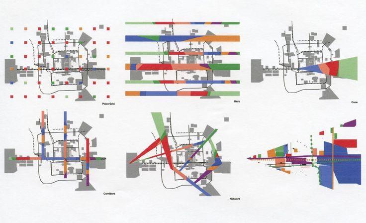diagrams oma - Buscar con Google   URBANISMO II   Pinterest