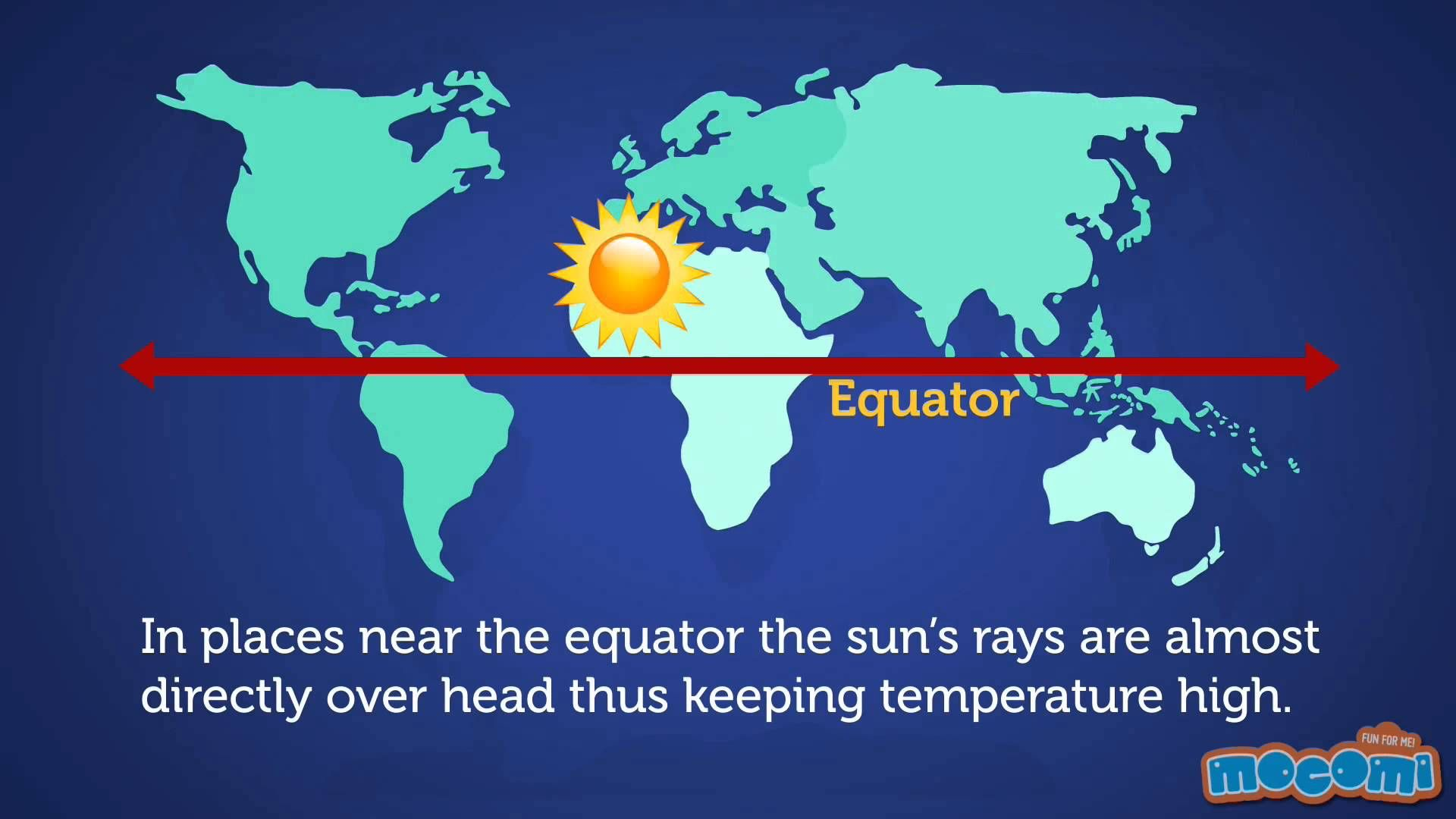 Why Is It So Hot Near The Equator