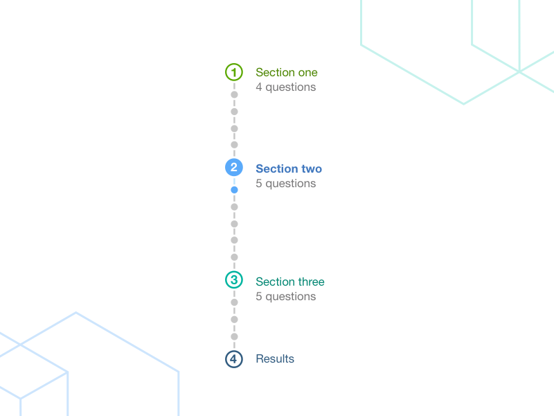 Progress Indicator Timeline Design Quiz Design Corporate Web Design