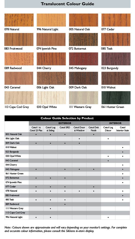 Translucent Wood Stain Sikkens Canada Staining Wood Fence Stain Stain Colors