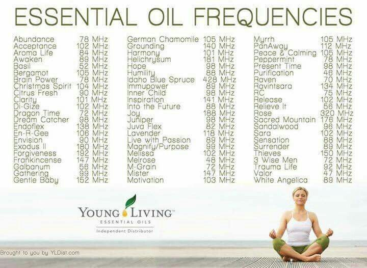 YOUNG LIVING ESSENTIAL OIL FREQUENCIES CHART Essential Oils