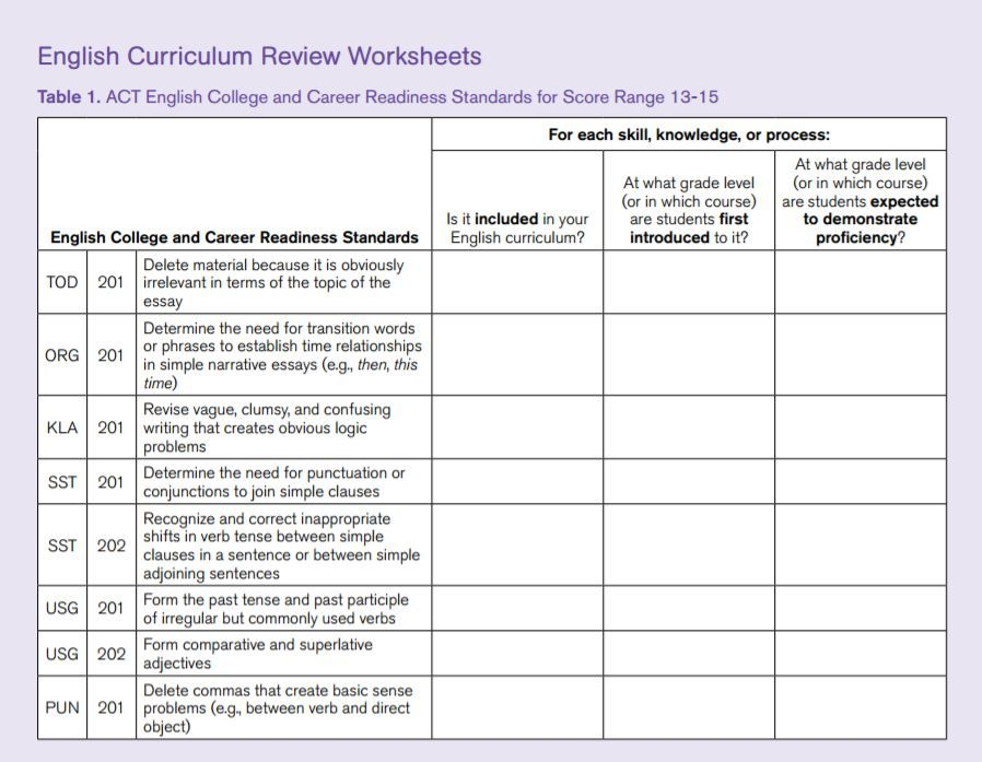 Compare your curriculum to ACT English College and Career - selective service registration form