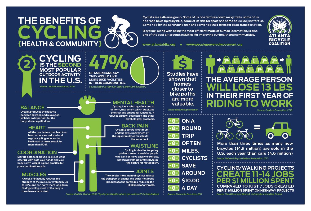 Benefits Of Cycling Infographic Biking Benefits Cycling Benefits Cycling Motivation