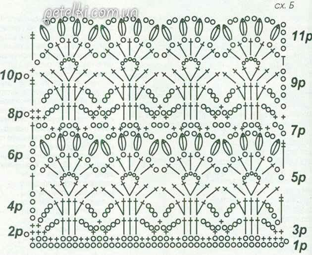 Pin de Rosita Vazquez en Crochet Ideas | Pinterest | Puntos crochet ...