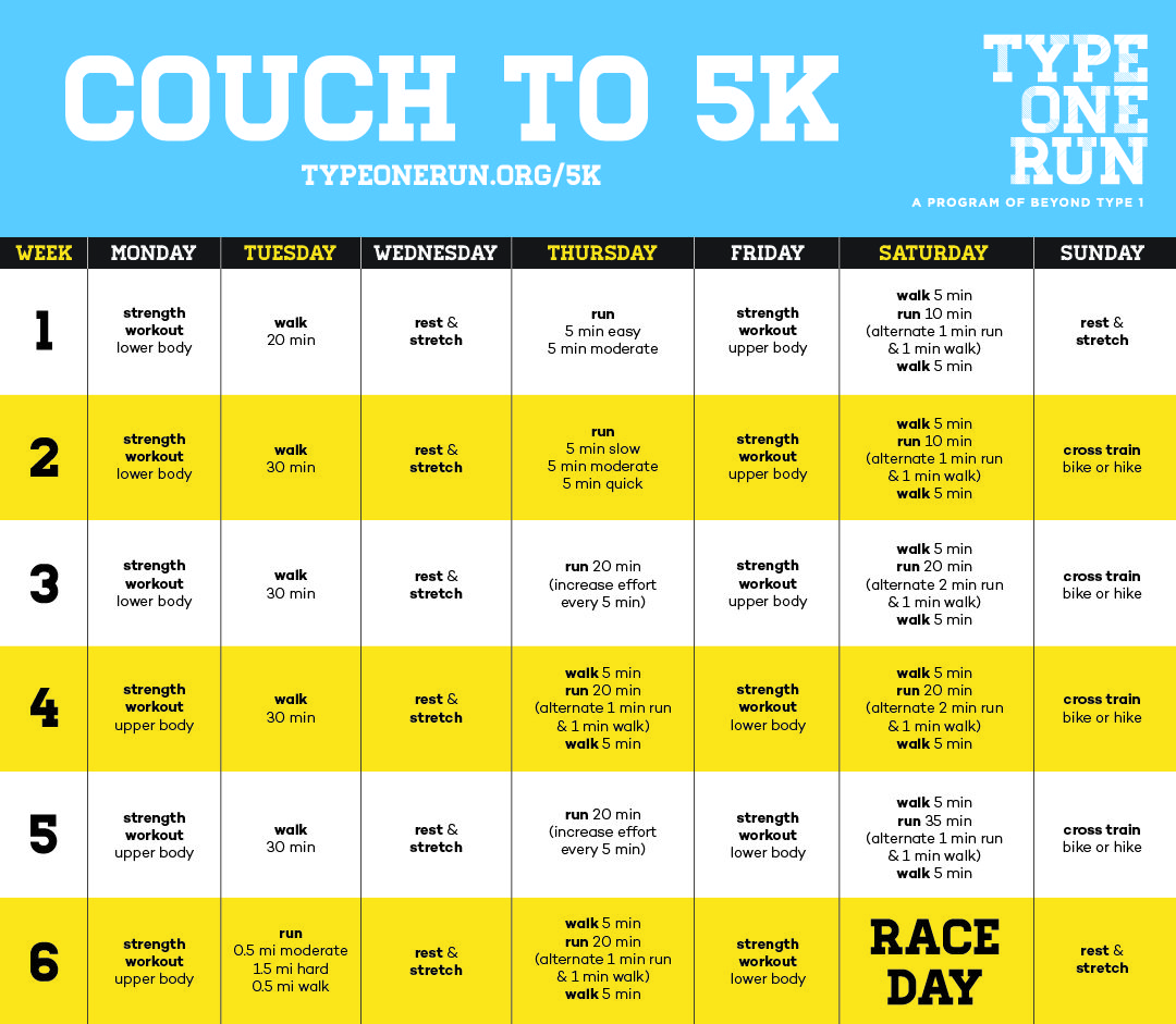 Couch To 5k Type One Run Couch To 5k 5k Training For