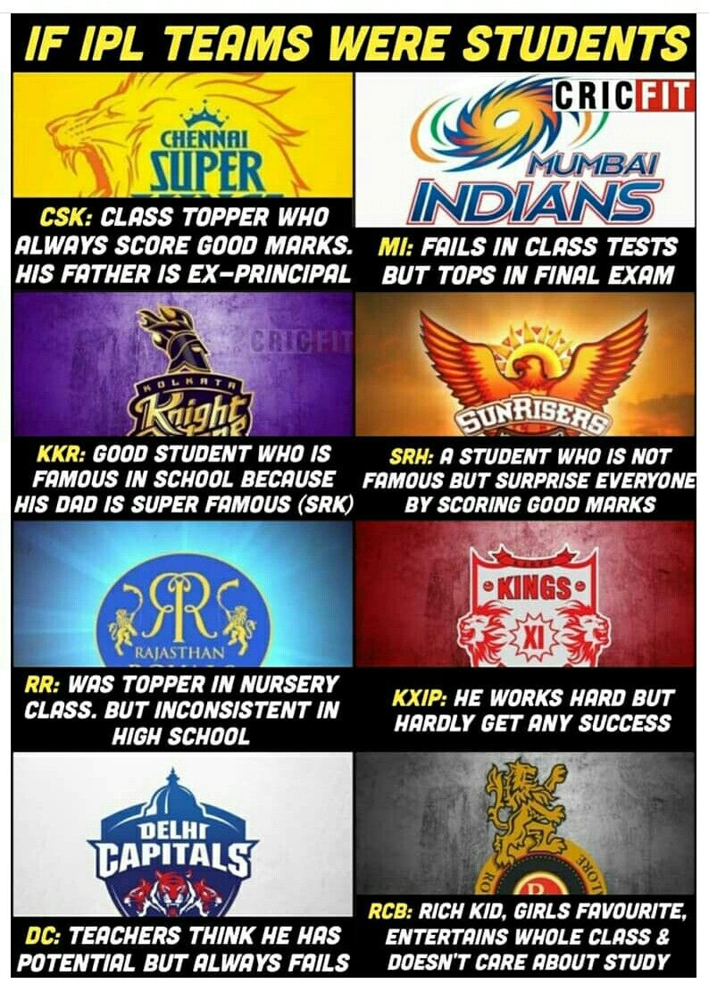 Ipl Memes Cricket Quotes Cricket Wallpapers Ipl