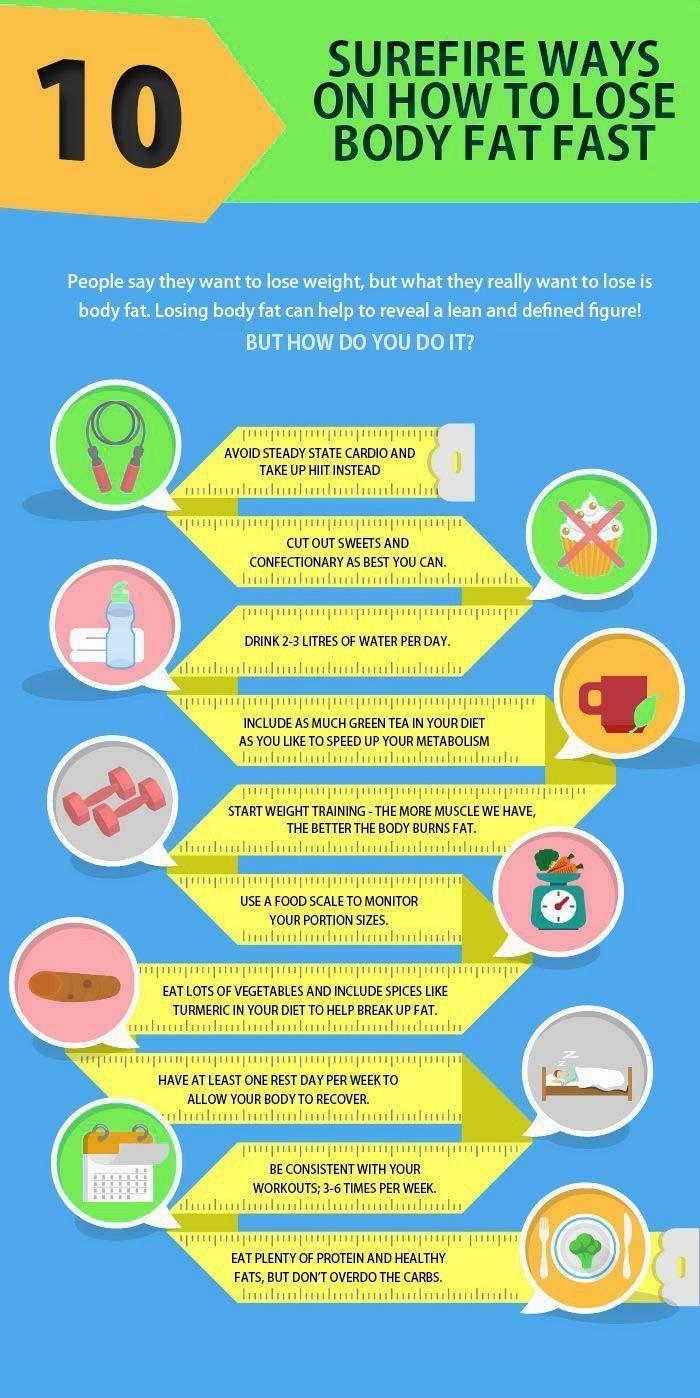 Best weight loss pills alli image 9