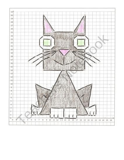 (3) Graphing animals: a Cat, a Bat, and a Swan All