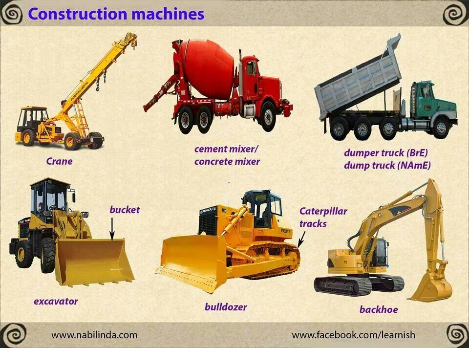 Pin by Tống Hồ Tống on Construction Dumper truck, Learn