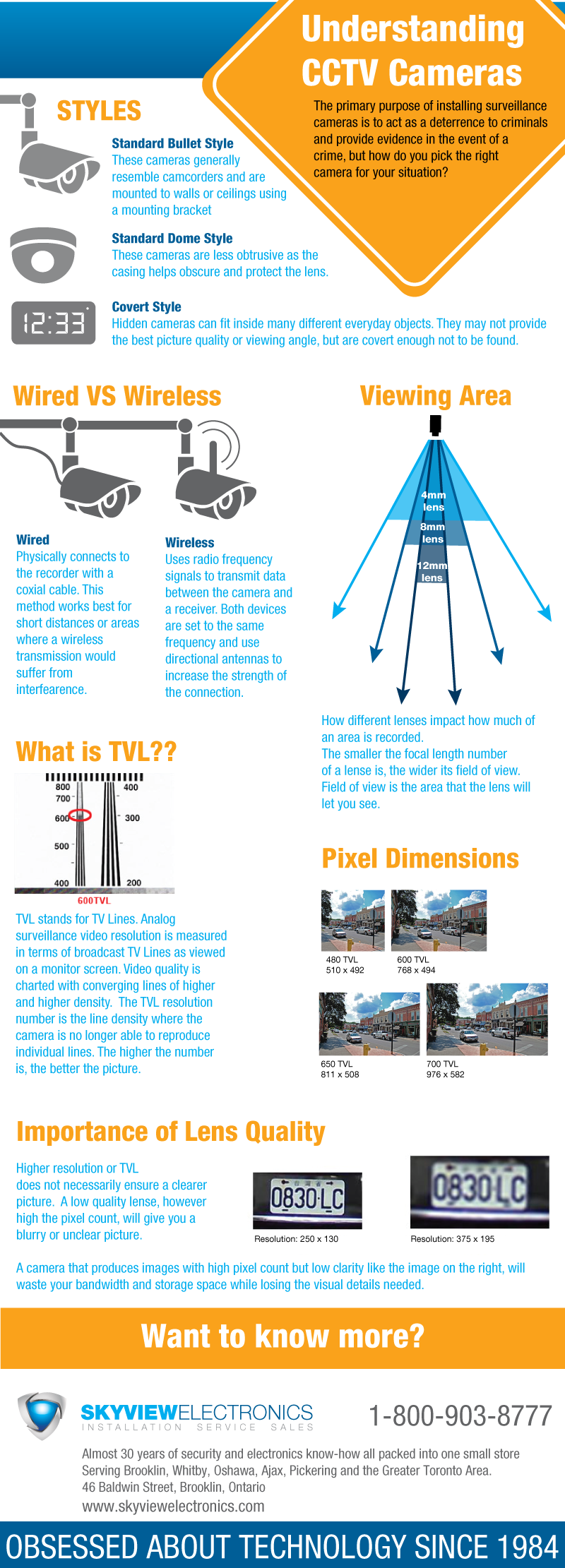 Wiring Camera Diagram Security Sc21a Trusted Home Cameras Color Code Diagrams Surveillance Terminology