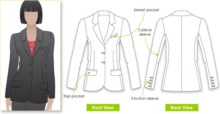 Sara Jacket | Sewing patterns, Jacket pattern and Patterns