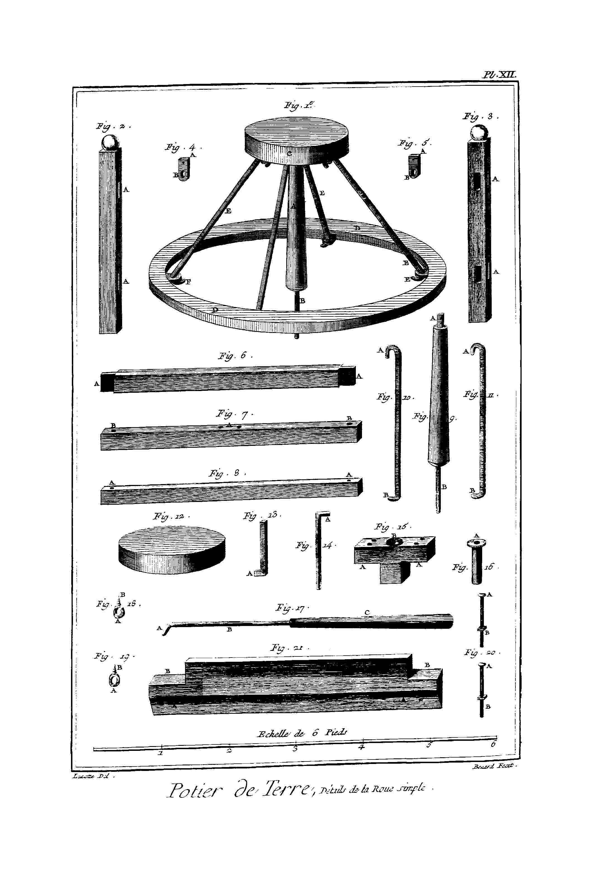 65 elementos que conformaban un torno de rueda simple tradicional 65 elementos que conformaban un torno de rueda simple tradicional francs en l ccuart Gallery