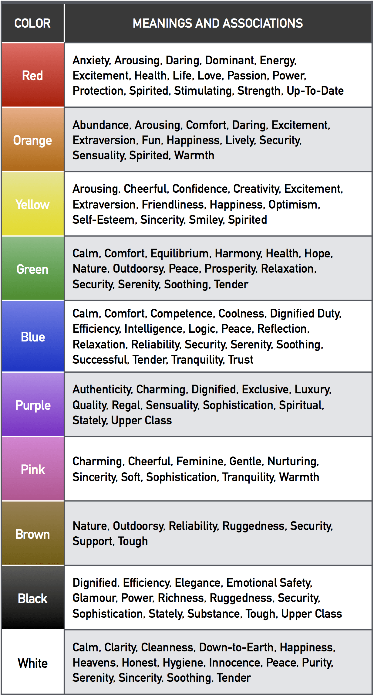 An Enormous Guide To Color Psychology Via Nick Kolenda