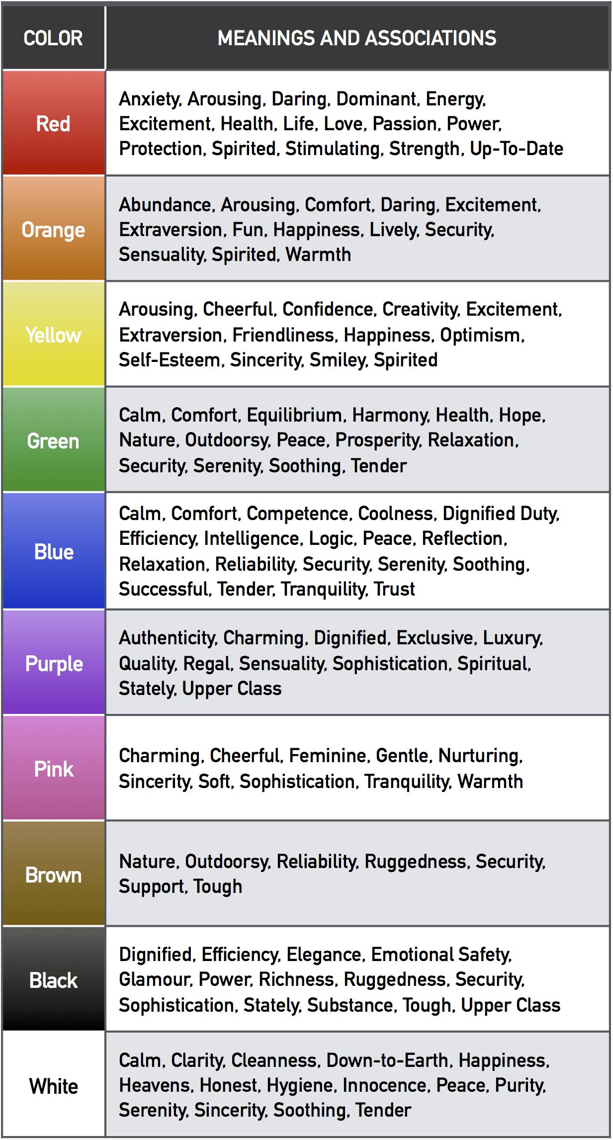 An Enormous Guide To Color Psychology Via Nick Kolenda