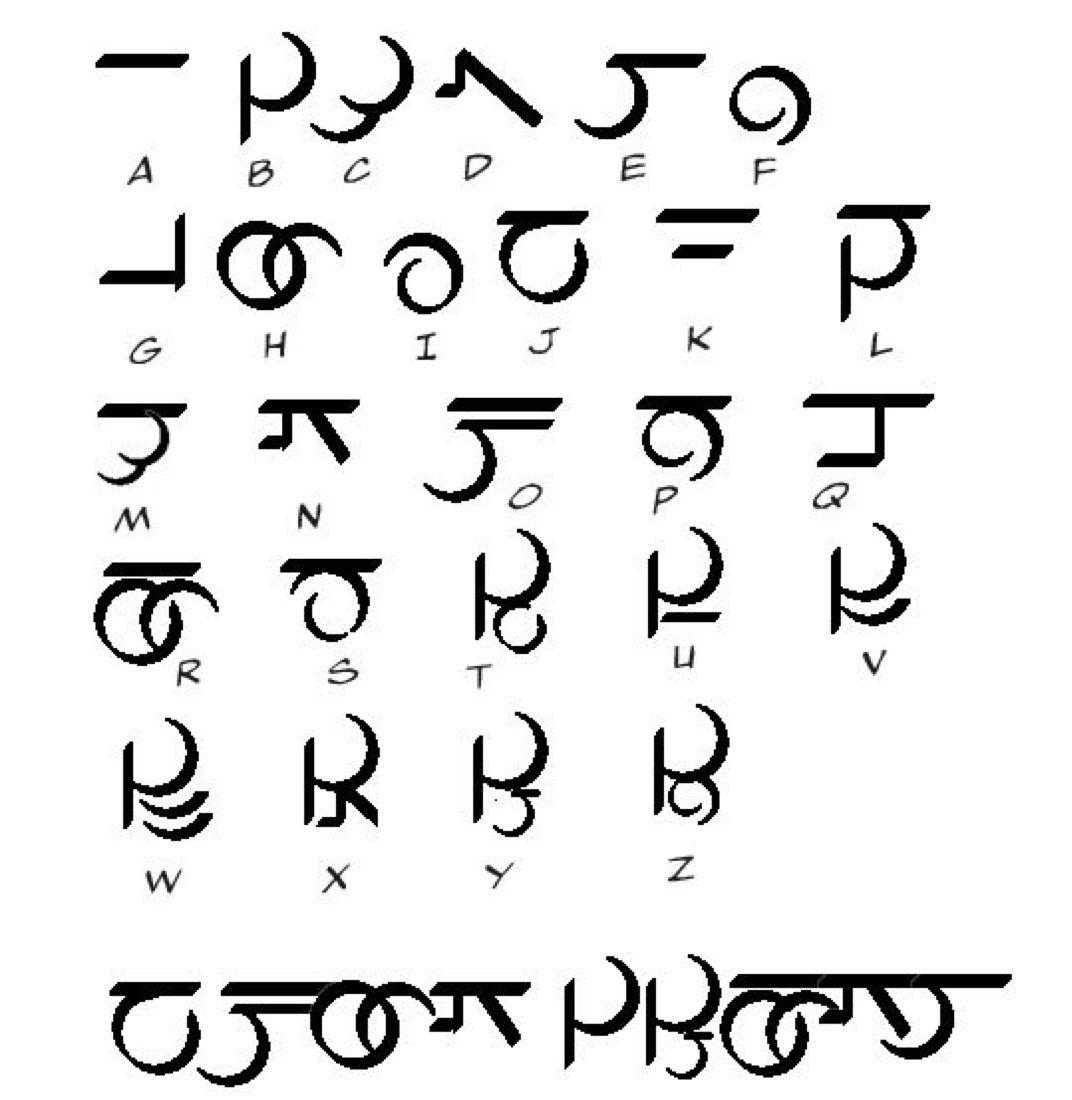 Pin By Ksr On Alphabets