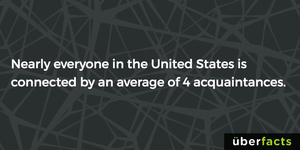 (3) Media Tweets by UberFacts (@UberFacts) | Twitter