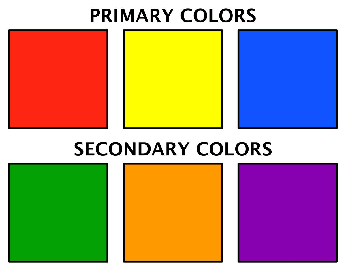 This Shows You What Are Primary Colours And Secondary