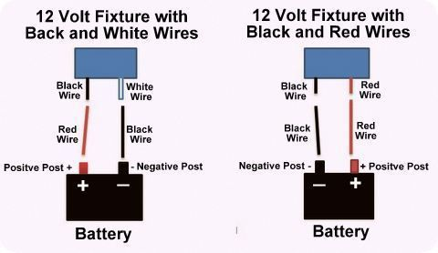 Basic 12 Volt Wiring How To Install A Led Light Fixture 12 Volt Light Fixtures Led Lights Light Fixtures