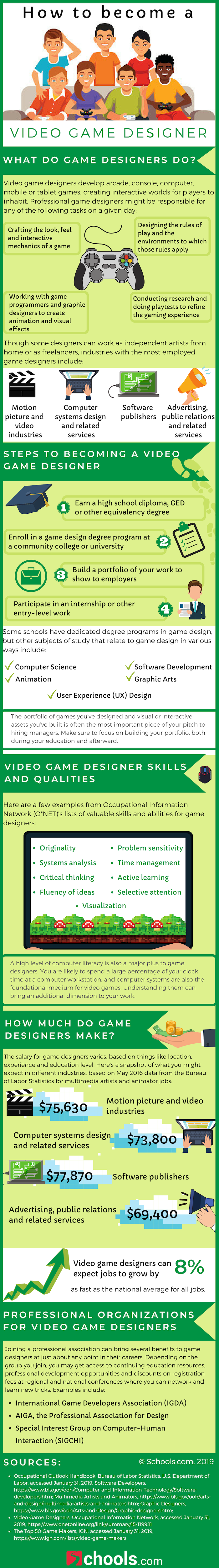 The Path to Starting a Career as a Game Designer