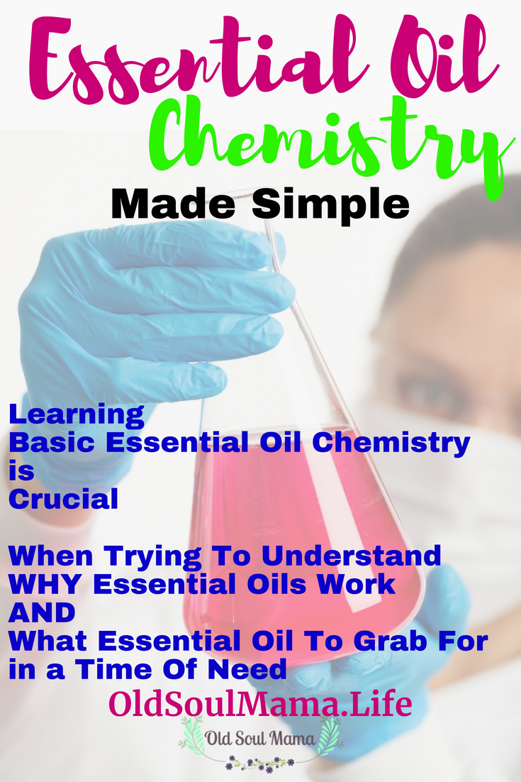 Young Living Essential Oils. Essential Oil Recipes. DIY Essential Oil  Projects. Health Benefits