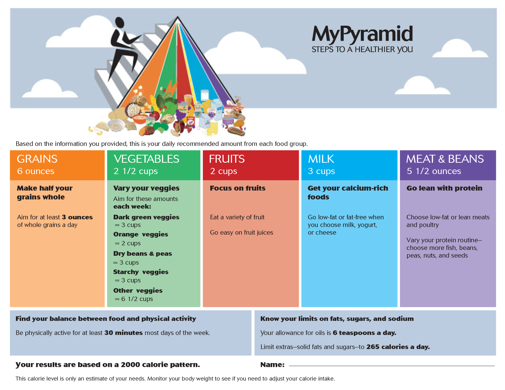 Mypyramid Worksheet