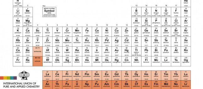 Conheça Nihonium Moscovium Tennessine e Oganesson os novos elementos - new tabla periodica de elementos quimicos con valencias