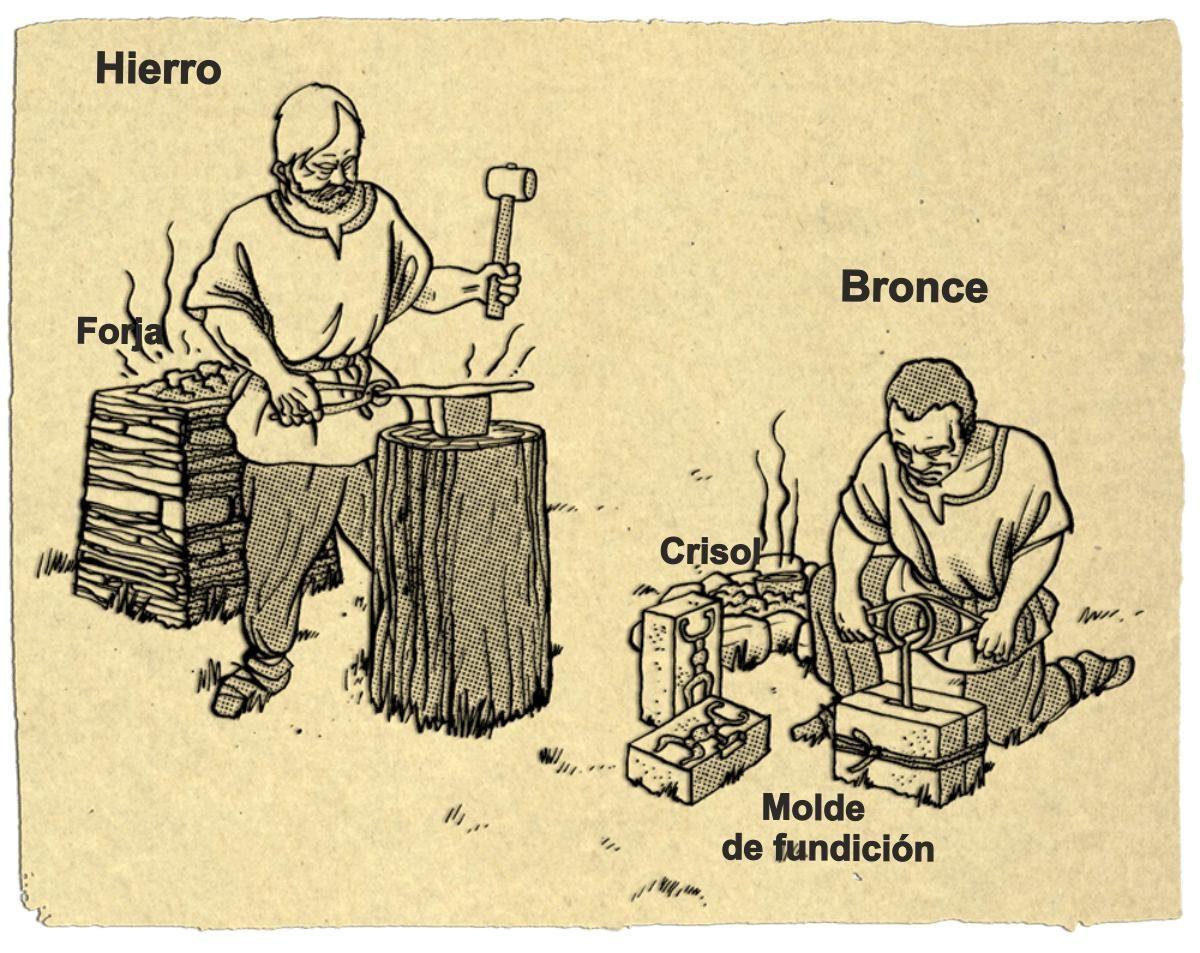 Formas de trabajar el hierro y el bronce. Hay que tener en cuenta ...