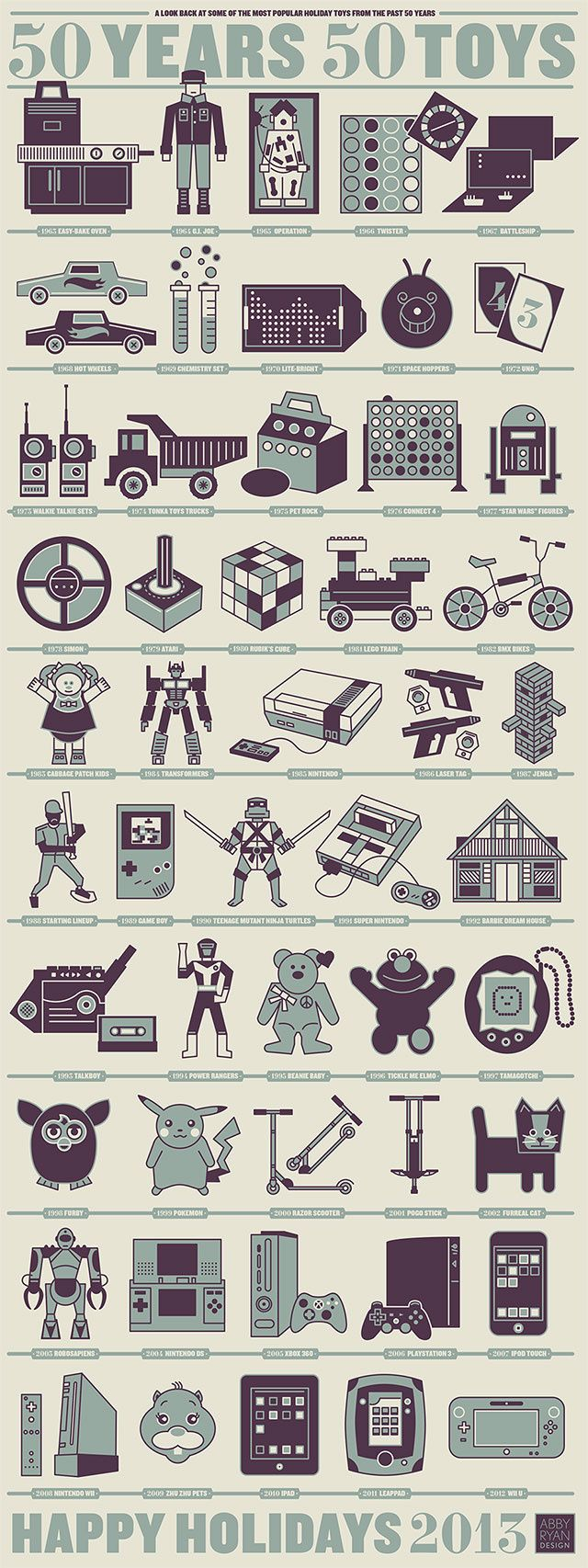 50 Years, 50 Toys [Abby Ryan Design via Laughing Squid]