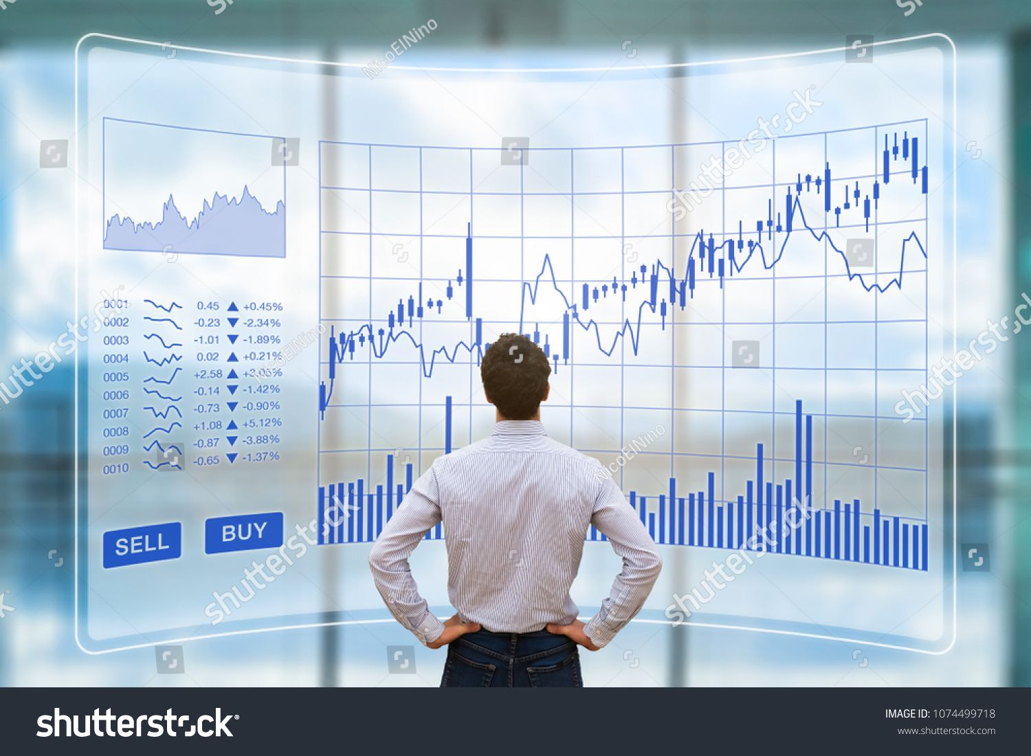 Forex Foreign Exchange Trading Charts