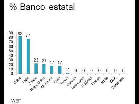 Os bancos estatais e a agenda nacional | GGN
