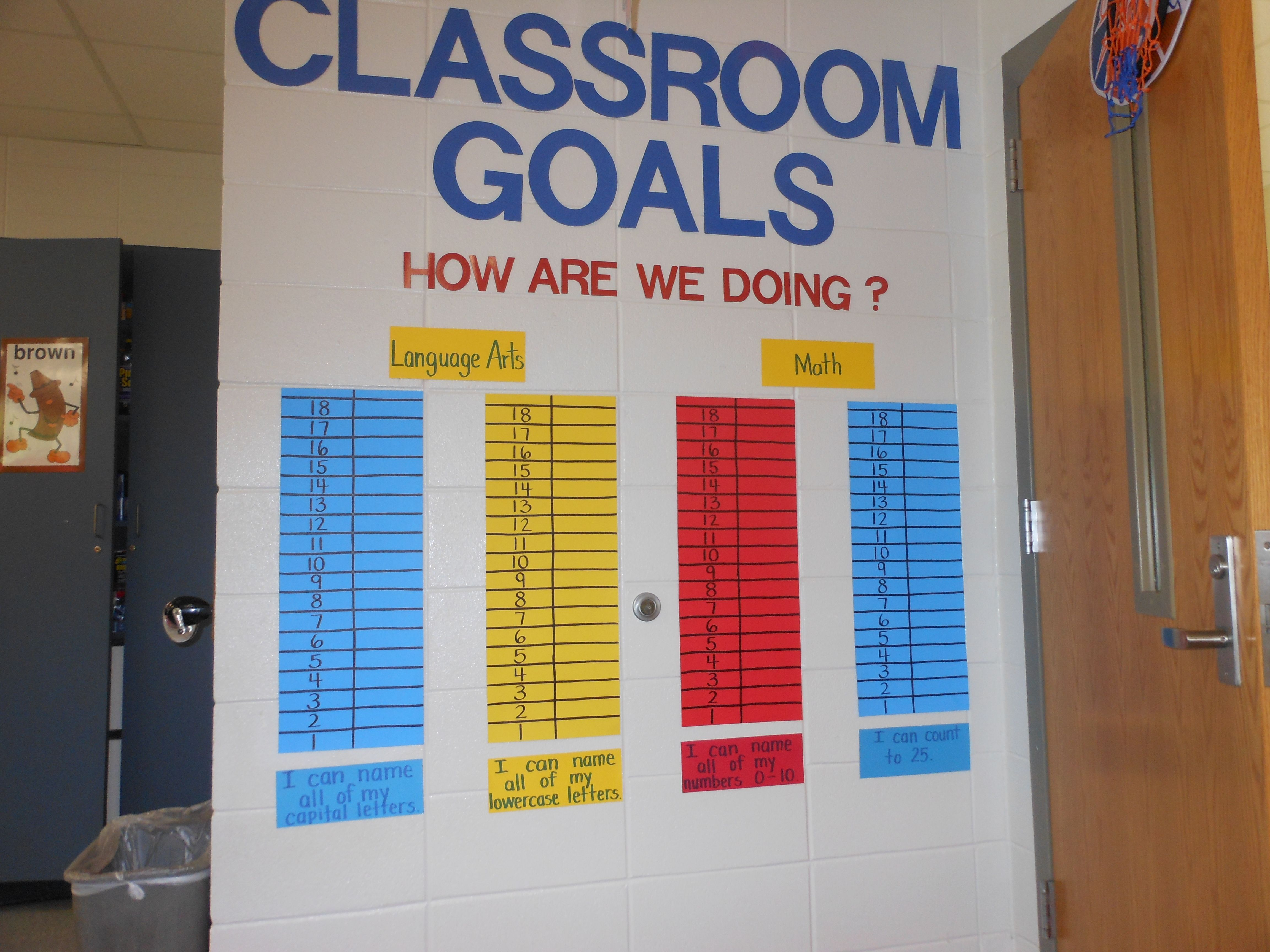 Classroom Goal setting board....maybe in the hall. | School-goals ...