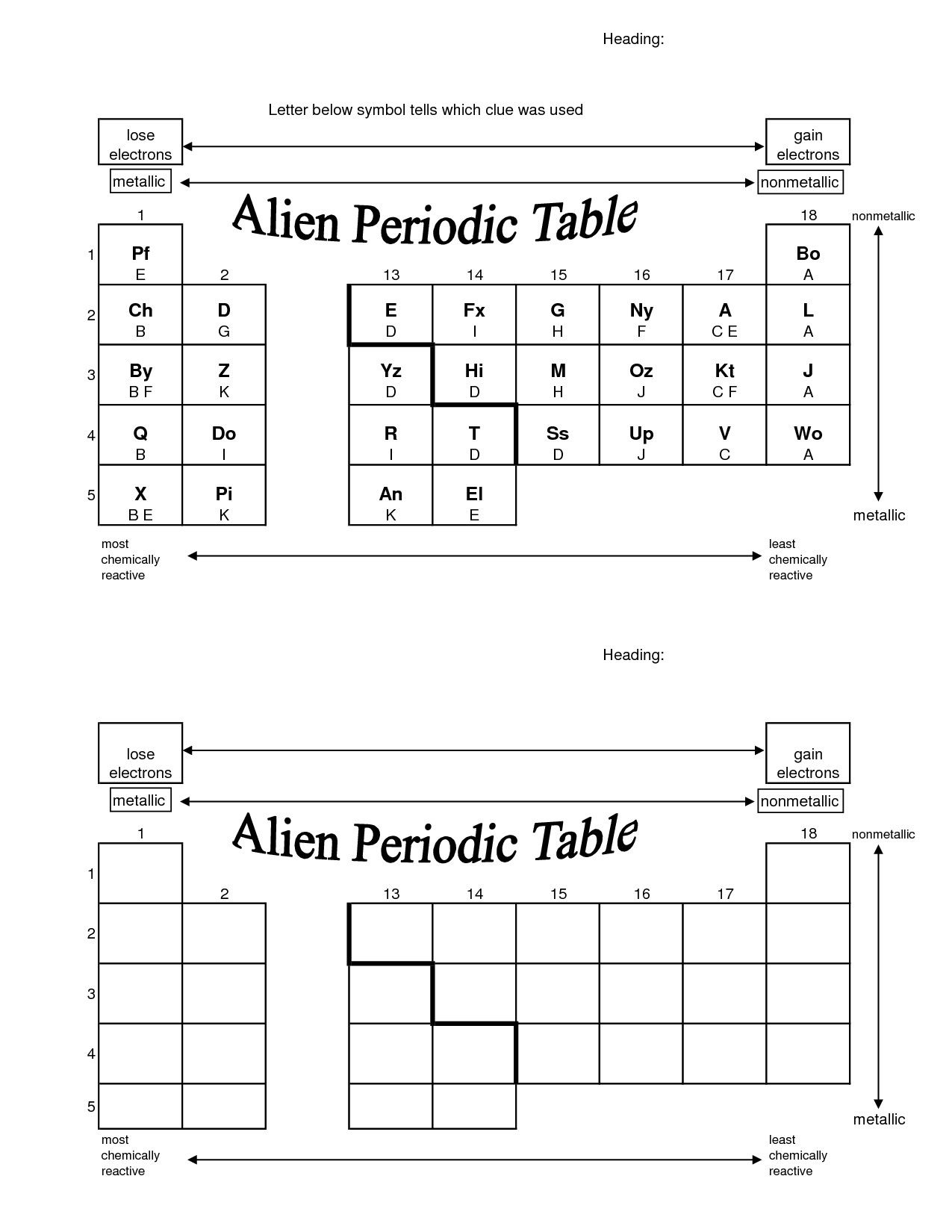 Puzzle Answer Key Martian Periodic Table Key