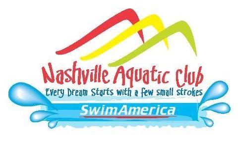 CAC Swim America Swim Lesson Orientation - YouTube  |Swimamerica Swim Lessons