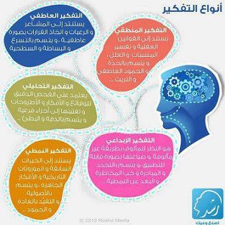 560834 428409290555661 574104285 N Life Skills Activities Life Skills Life Planner Organization