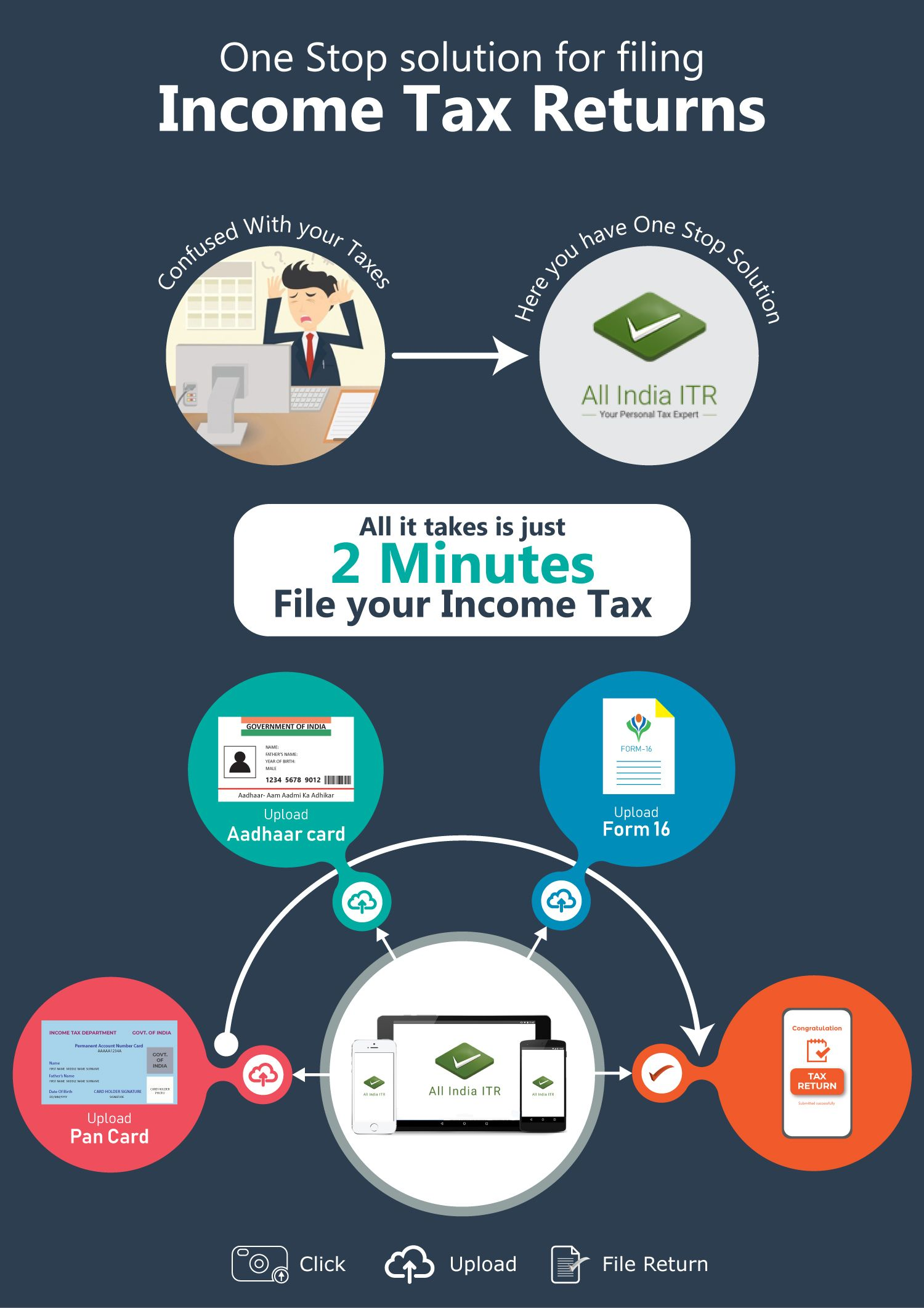 E File Itr Itr Amp Tax Filing Online Very Simpale With Allindiaitr How To Filing Itr Income Tax Return 31st Mar Income Tax Return Tax Return Income Tax