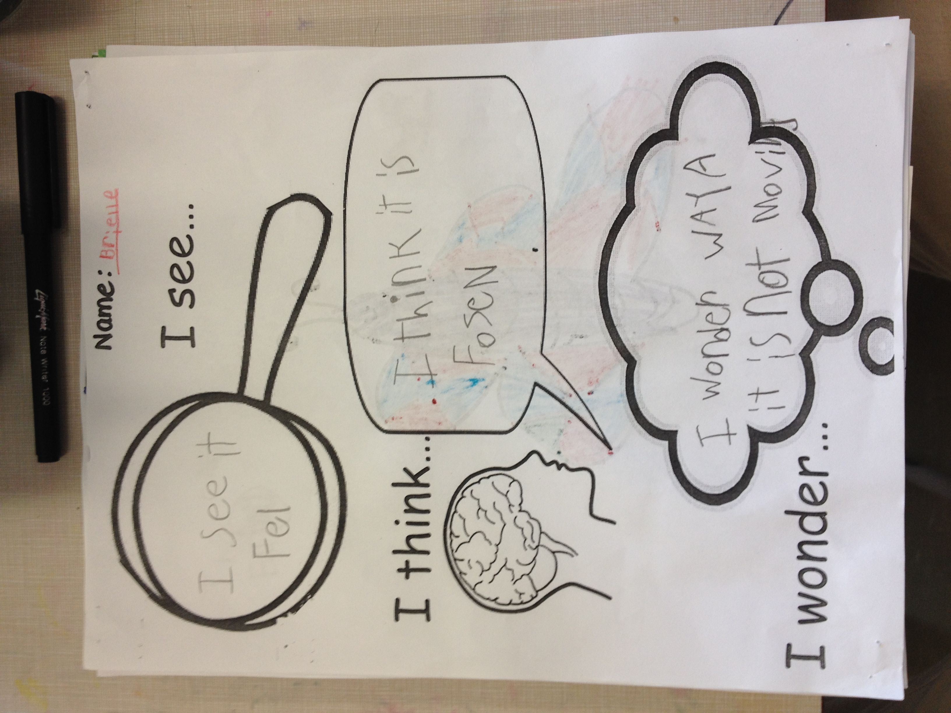 See Think Wonder Developing Thinking Routines In The