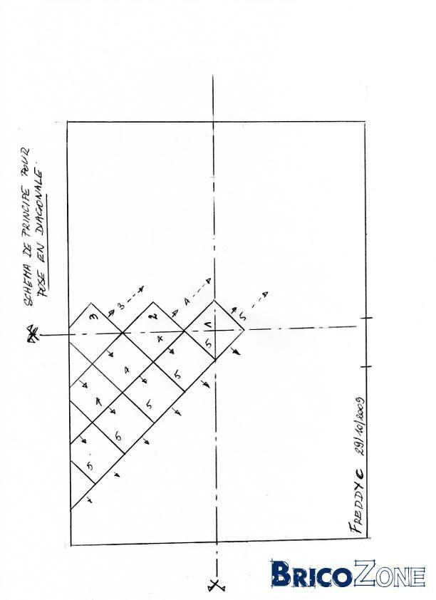 Pose De Carrelage En Diagonale Poser Du Carrelage Carrelage Deco Salle De Bain