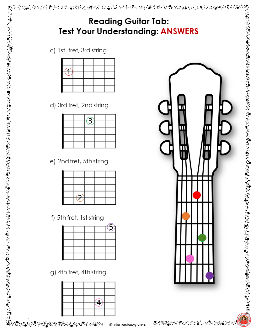 Guitar Music Lessons Guitar In The Classroom Basic Guitar Lessons Guitar Kids Guitar Lessons For Kids