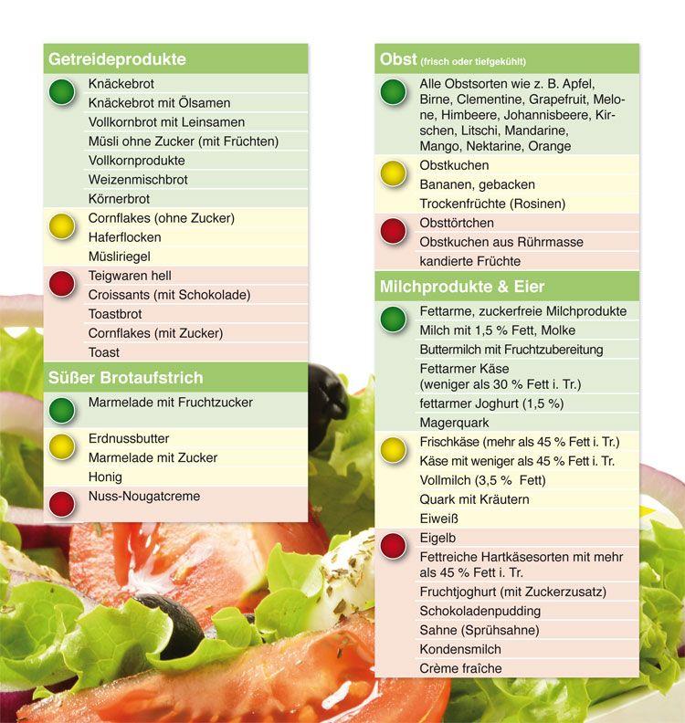 Welches obst und gemüse darf ich bei diabetes essen