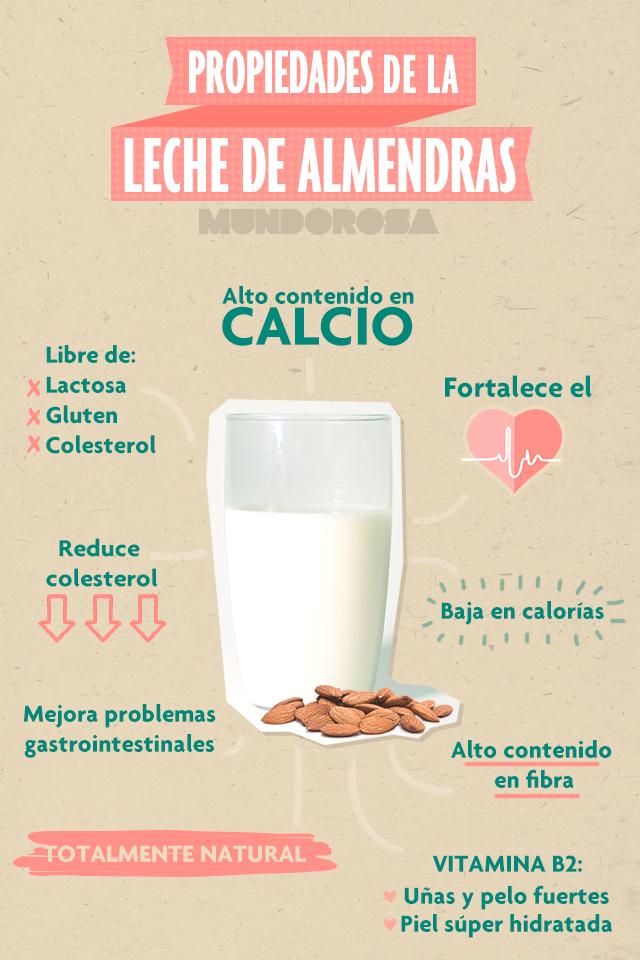 Beneficios de la leche de almendras para bajar de peso