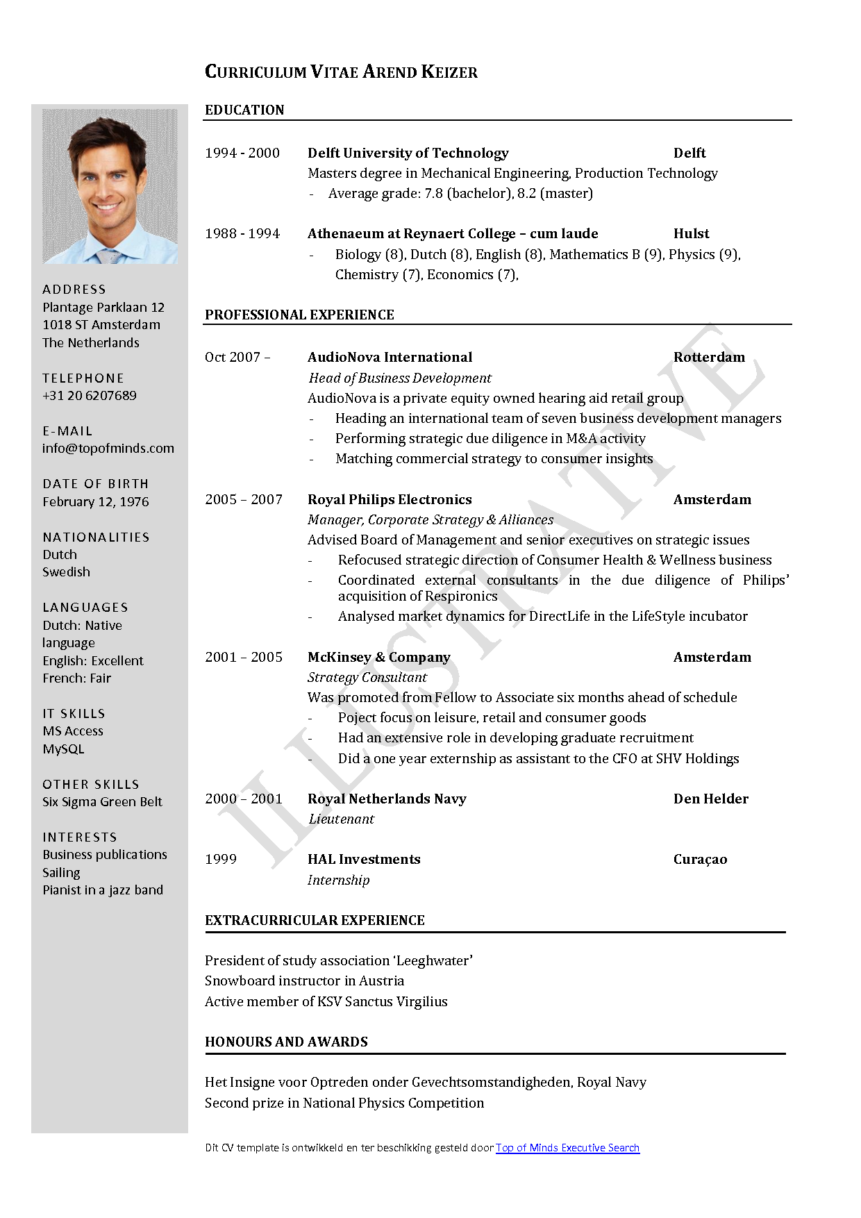 Free Curriculum Vitae Template Word Download CV template – Free Sample of Resume in Word Format